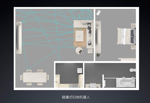 Thiết kế căn hộ mi trình diễn các sản phẩm công nghệ